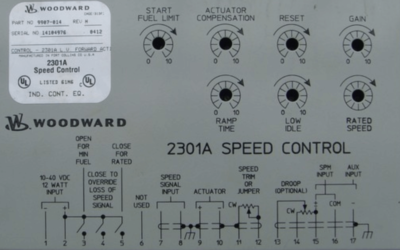 Learn About Our Array of Woodward Electronic Control Systems